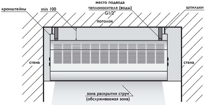 """,""www.vent-vektor.ru"