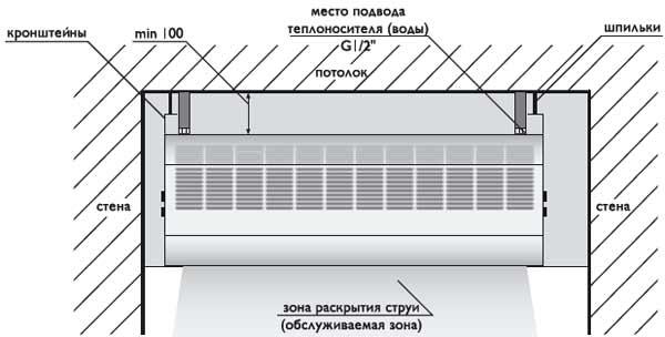 """Гидравлическая схема подключения воздушных завес  """"Рубеж-В """" к системе теплоснабжения разрабатывается согласно проекту..."""